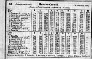 orario genova casella 1954